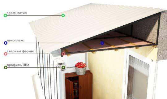 Ремонт крыши балконов одинцово застеклить балкон ульяновск цены